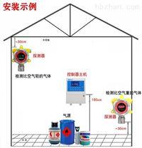 甲醇報警器/甲醇氣體檢測儀/資質齊全