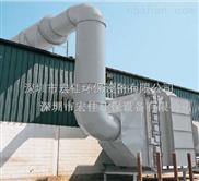 冶金业轧机油雾净化器