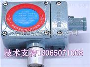 氨氣氣體報警器