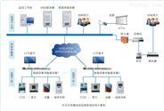 水环境自动监测系统