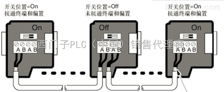 西门子总线连接器6es7972-obb41-oxao