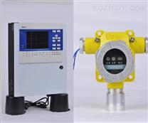 RBK-6000-ZL二氧化碳超標報警器