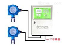 固定式甲烷氣體報警器安裝 甲烷泄漏濃度探測報警主機