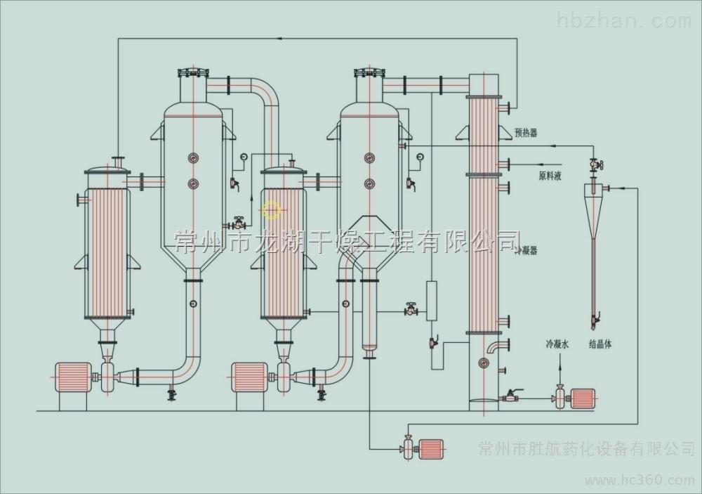 mvr小型工业废水蒸发器