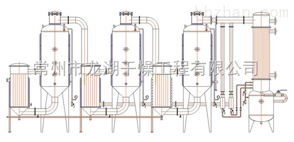 工业专用不锈钢三效废水蒸发器