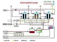 蓝宇提供河北邢台工厂废气【有机溶剂回收活性炭纤维ACF】