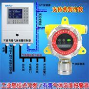 化工廠倉庫氟化氫報警器