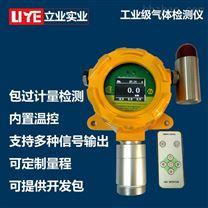 甲烷氣體泄漏檢測儀生產廠