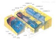 环保达标-西安电厂脱硫废水处理设备定做