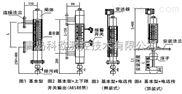 濟寧儀表廠投入式液位計使用方法