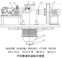 广西快三平台——粉尘治理专家(技术成就品质)