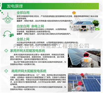 哈木格能源,家庭屋顶3KW分布式并网太阳能发电