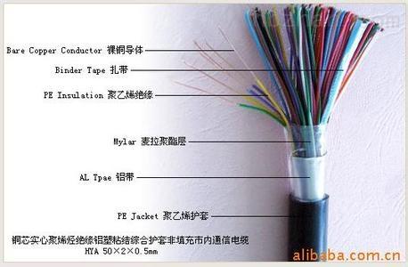 电缆 接线 线 458_300