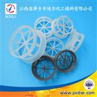 PFA塑料阶梯环