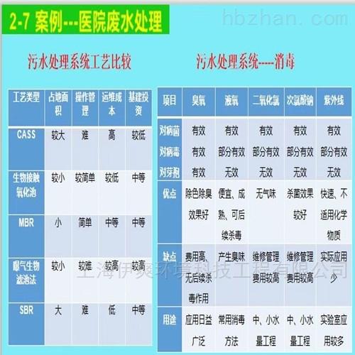 上海医疗废水处理设备报价