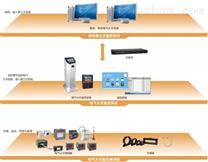 CET EFsys电气火灾监控系统
