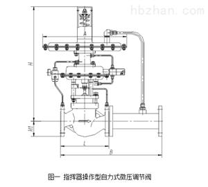 自力式微压供氮阀