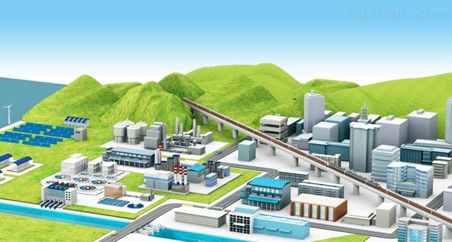 研华科技环境能源品牌Video