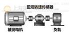 内置离心机扭力转速检测装置410N.m以下