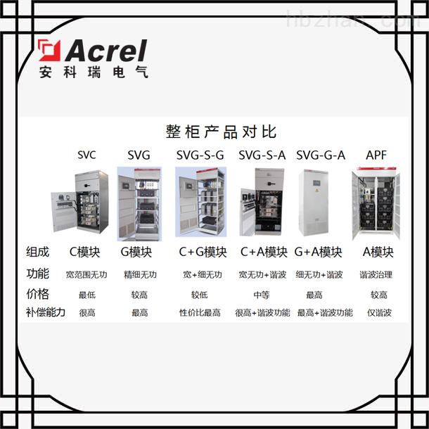 混合动态消谐补偿装置 全效电能质量治理