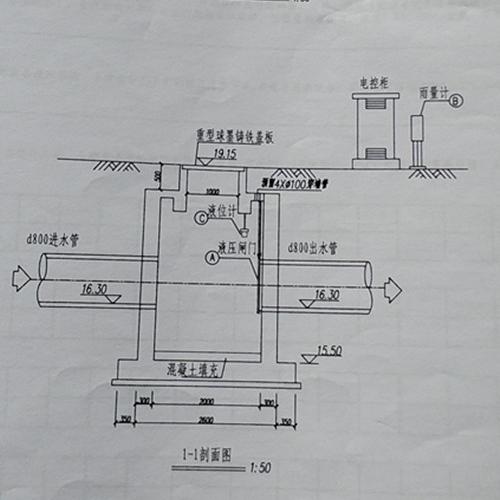 太阳能液控闸门
