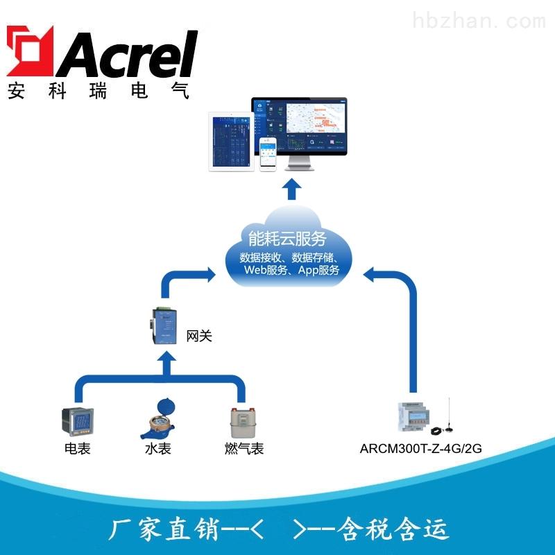 安科瑞能耗监控平台 能源计量系统