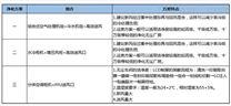 光电车间净化工程:电子厂装修设计-上海三仁