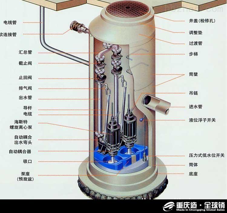 济南雨水提升泵站厂家报价