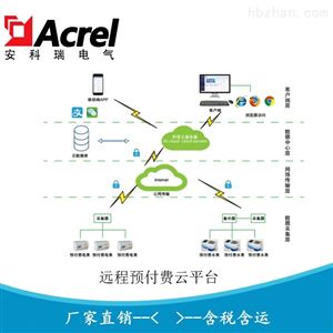 Acrelcloud-3200远程预付费管理系统