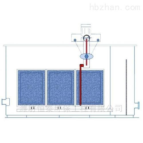 济宁市纤维滤布滤池的介绍