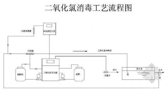 单项水棒自动接触器接线图