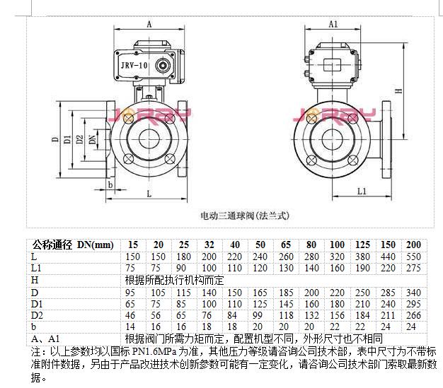 阀门 球阀 上海经瑞流体控制有限公司 气动球阀系列 气动三通法兰球阀