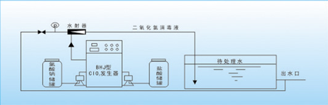 湘潭小型牙科诊所牙科医院污水处理设备占地面积小