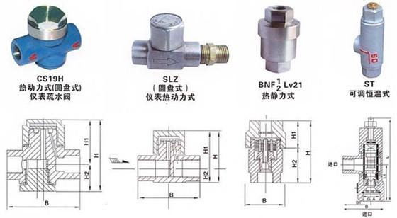 cs19h热动力式(圆盘式)仪表疏水阀特点: 1,结构简单,安装维修和和图片