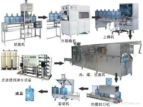 秦皇岛纯净水设备 矿泉水设备厂家