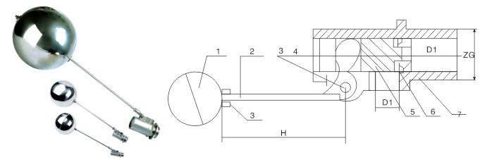 不锈钢浮球阀主要用于水箱