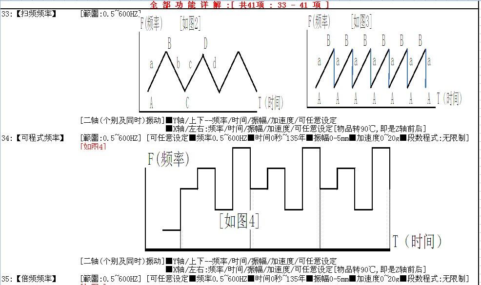最简单的五十个字正弦波电路图
