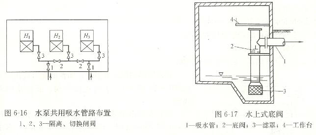 自吸泵吸水管路的布置