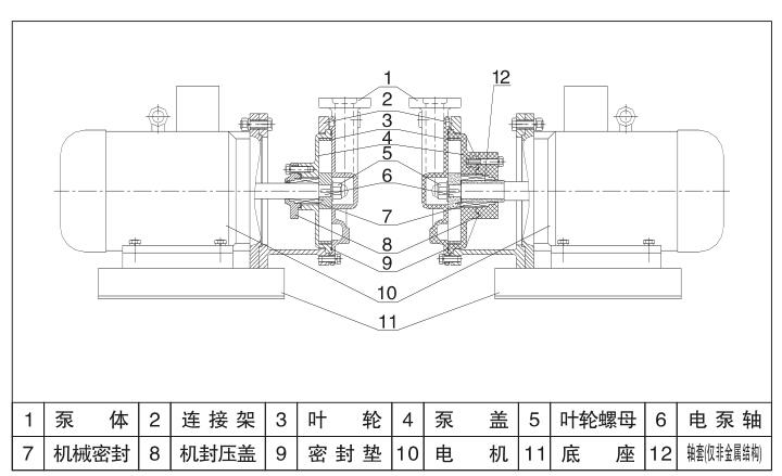 气液混合泵结构图