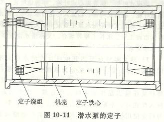 潜水泵定子