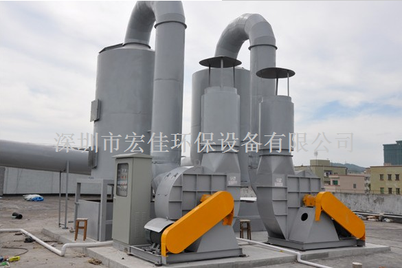 工业湿式除尘器的结构分类