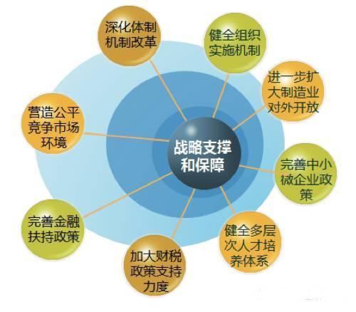 改革开放以来中国行政体制改革发展趋势研究图片