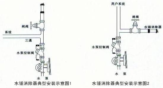电路 电路图 电子 原理图 550_300