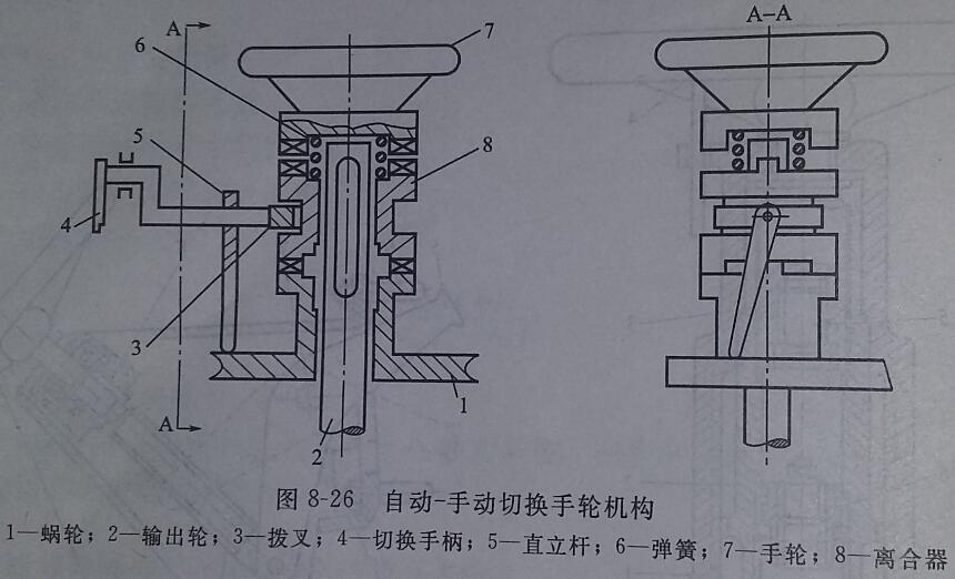 其他相关调节阀技术文章推荐:气动调节阀的工作原理图片
