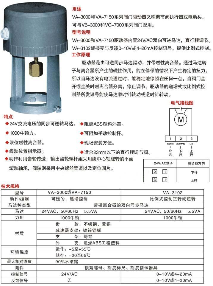 注:阀体尺寸如有改动,恕不另行通知。  三、温控器: 比例积分调节阀TC-8000温度控制器用于中央空调、采暖和冷却系统。当温度传感器检测到受控环境的温度变化时,该温控器以比例加积分的控制算法,产生一个输出信号,来控制VA系列驱动的运行。 技术特性: 1.敏感元件:NTC热敏电阻 2.