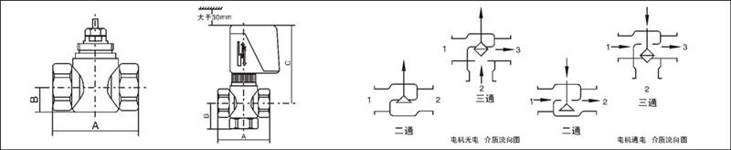 va-7010风机盘管电动二通阀