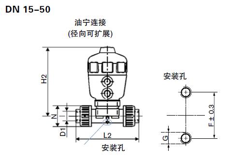 burkert耐腐蚀膜片阀2030系列,262212自由安装型图片