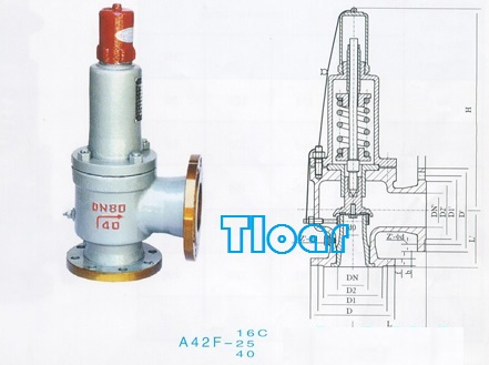 4 四,液化石油气安全阀主要零件材料: 阀体,阀盖 阀座,阀瓣,阀杆 弹簧图片