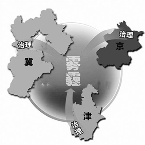 京津冀大气污染防治需求2490亿 重点治理工业污染