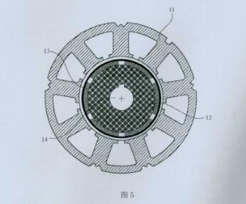 永磁电机集中式绕组定转子